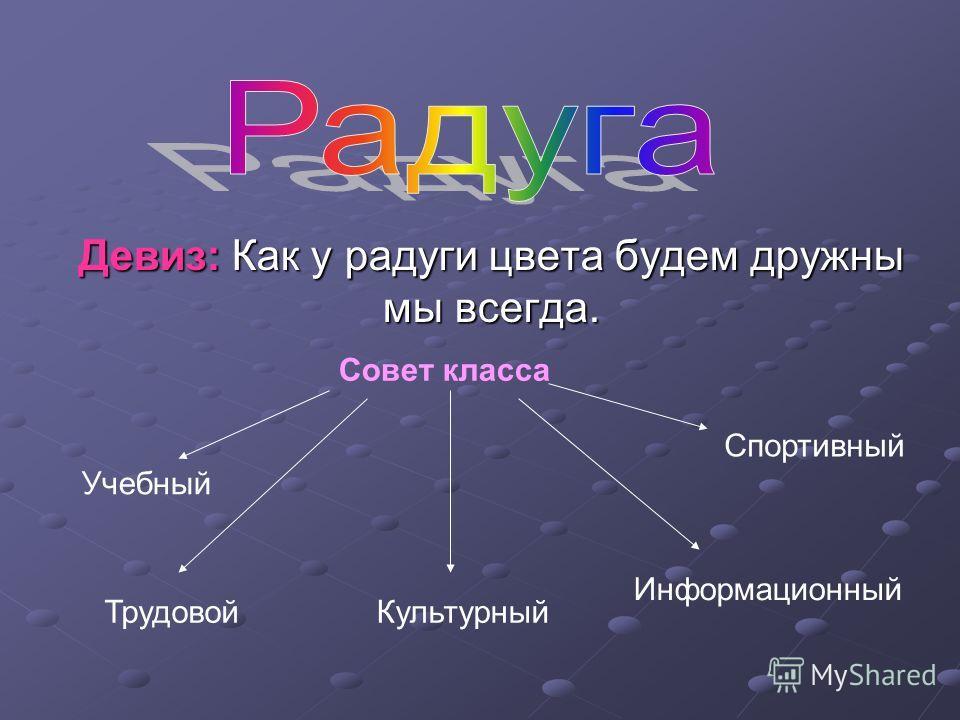 Девиз: Как у радуги цвета будем дружны мы всегда. Совет класса Учебный ТрудовойКультурный Информационный Спортивный