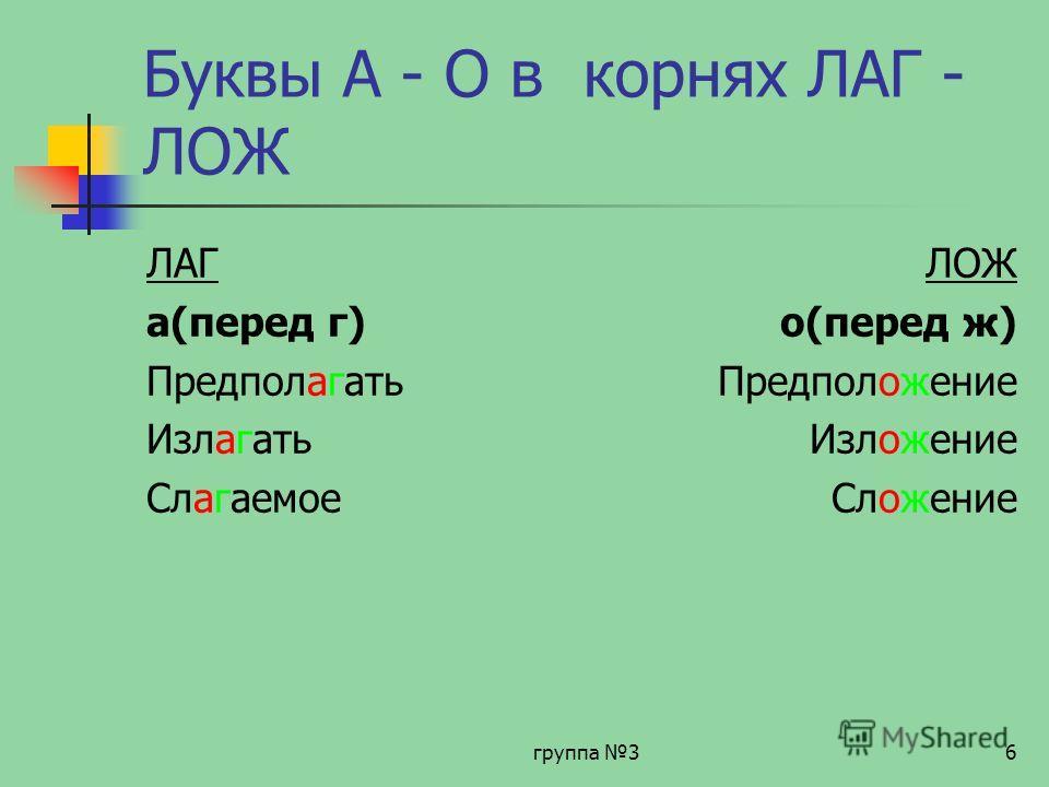 группа 36 Буквы А - О в корнях ЛАГ - ЛОЖ ЛАГ а(перед г) Предполагать Излагать Слагаемое ЛОЖ о(перед ж) Предположение Изложение Сложение