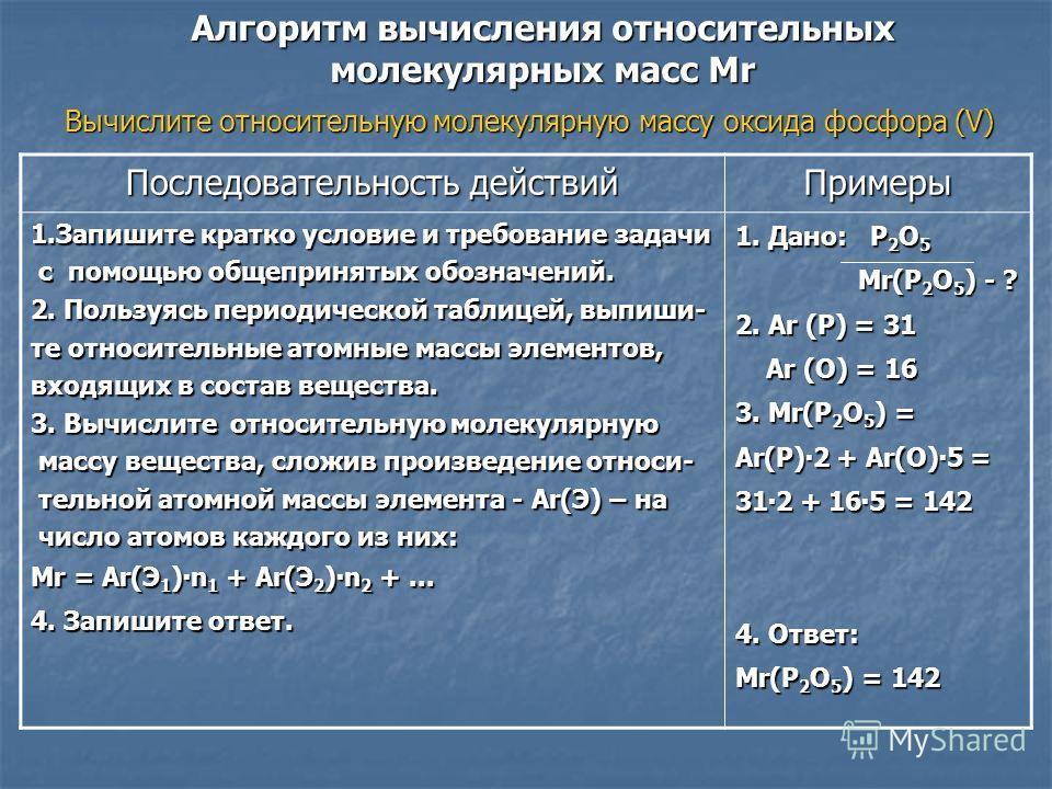 1 Закончите уравнения реакций, схемы которых:а).