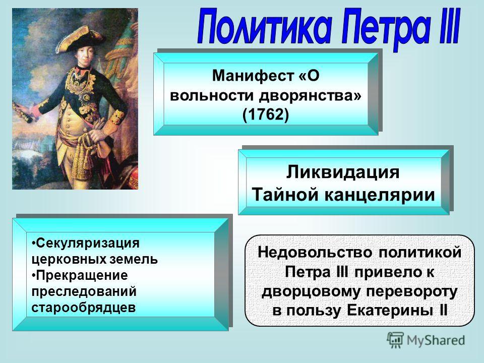 Никчемный монарх, отрицательно относившийся ко всему русскому (С.М.Соловьев, В.О.Ключевский) Монарх, опиравшийся на русскую бюрократию и продолжавший реформы (В.Н.Татищев, Н.М.Карамзин)