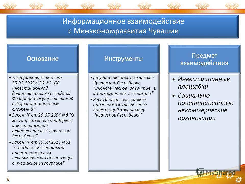Информационное взаимодействие с Минэкономразвития Чувашии Основание Федеральный закон от 25.02.1999 N 39-ФЗ