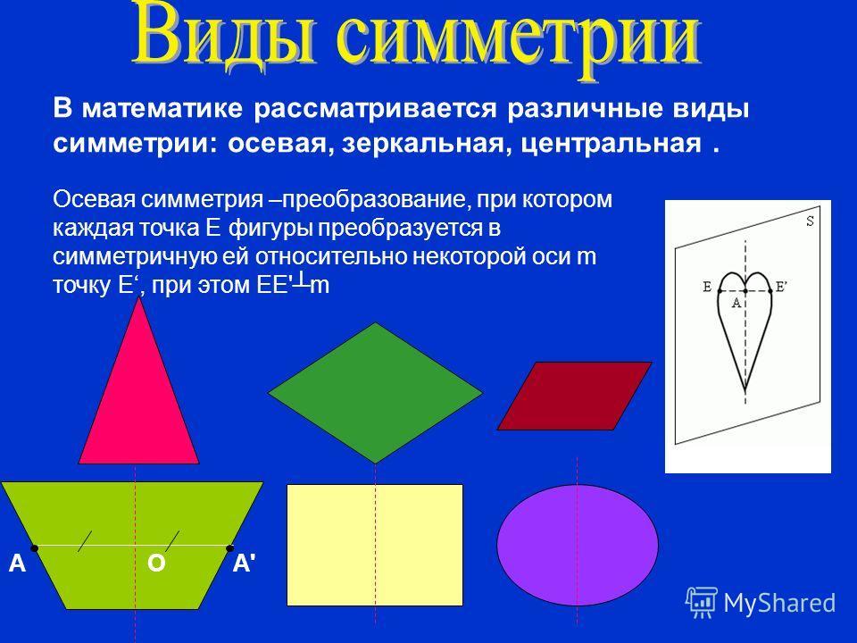 В математике рассматривается различные виды симметрии: осевая, зеркальная, центральная. Осевая симметрия –преобразование, при котором каждая точка Е фигуры преобразуется в симметричную ей относительно некоторой оси m точку Е, при этом ЕЕ'm А А'А' О