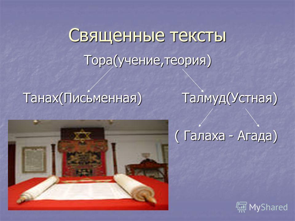 Священные тексты Тора(учение,теория) Танах(Письменная) Талмуд(Устная) ( Галаха - Агада)