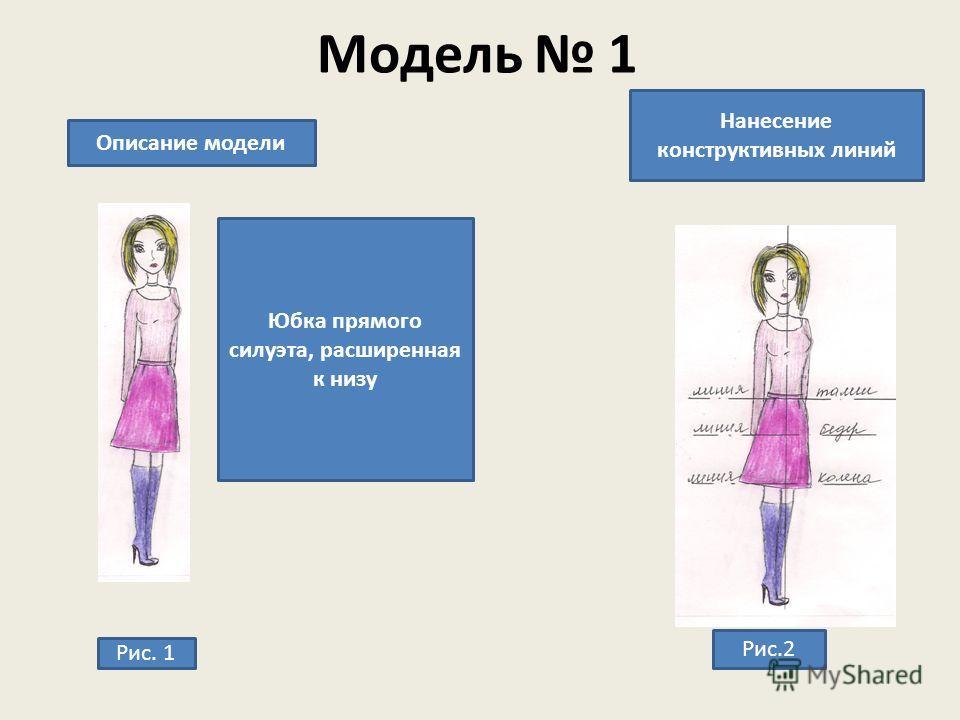 Модель 1 Юбка прямого силуэта, расширенная к низу Рис. 1 Рис.2 Нанесение конструктивных линий Описание модели