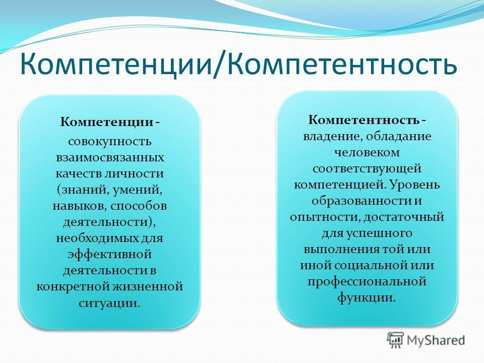 Компетенции/Компетентность Компетенции - совокупность взаимосвязанных качеств личности (знаний, умений, навыков, способов деятельности), необходимых для эффективной деятельности в конкретной жизненной ситуации. Компетенции - совокупность взаимосвязан
