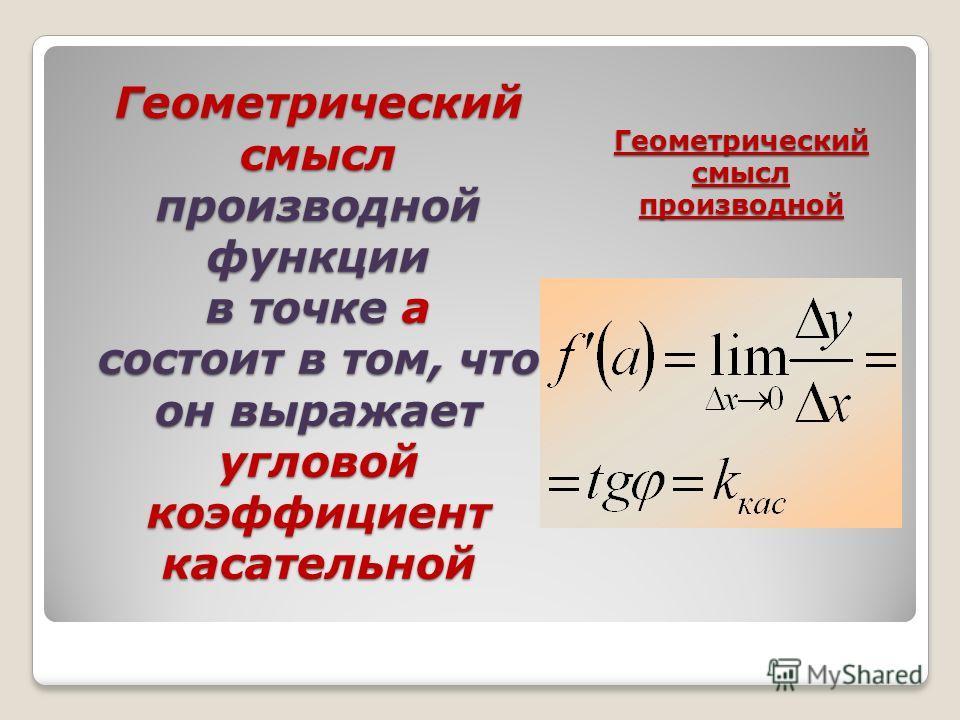 Геометрический смысл производной Геометрический смысл производной функции в точке а состоит в том, что он выражает угловой коэффициент касательной