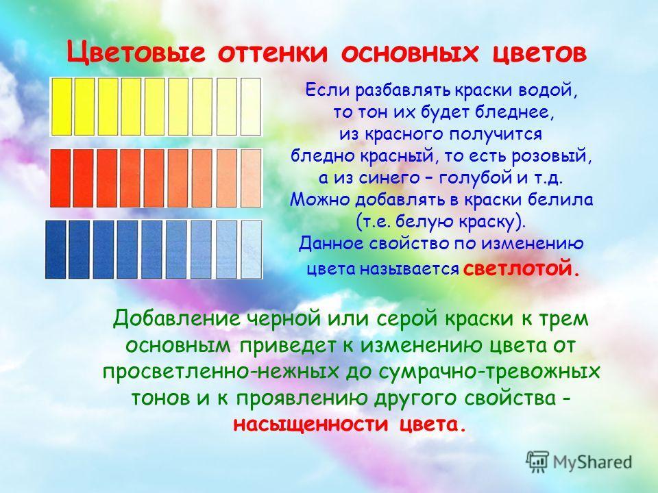Цветовые оттенки основных цветов Если разбавлять краски водой, то тон их будет бледнее, из красного получится бледно красный, то есть розовый, а из синего – голубой и т.д. Можно добавлять в краски белила (т.е. белую краску). Данное свойство по измене