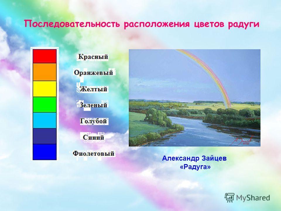 Последовательность расположения цветов радуги Александр Зайцев «Радуга»