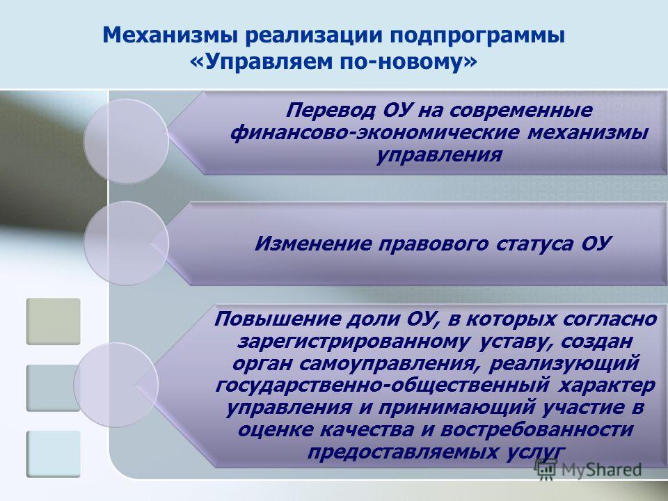 Перевод ОУ на современные финансово-экономические механизмы управления Изменение правового статуса ОУ Повышение доли ОУ, в которых согласно зарегистрированному уставу, создан орган самоуправления, реализующий государственно-общественный характер упра