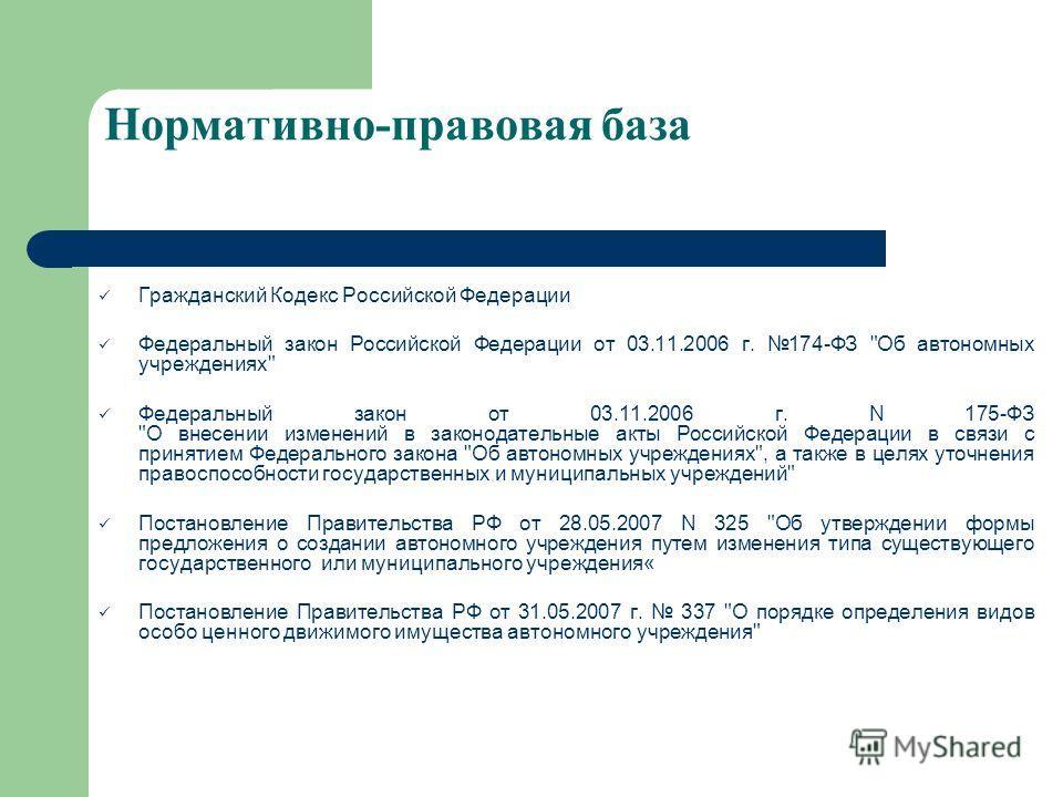 Нормативно-правовая база Гражданский Кодекс Российской Федерации Федеральный закон Российской Федерации от 03.11.2006 г. 174-ФЗ