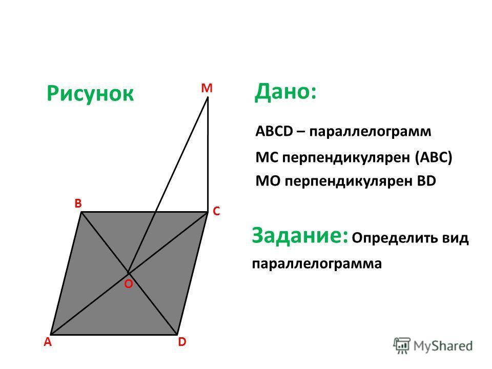 Рисунок ABCD – параллелограмм MC перпендикулярен (ABC) MO перпендикулярен BD Задание: Определить вид параллелограмма A B C D O M Дано: