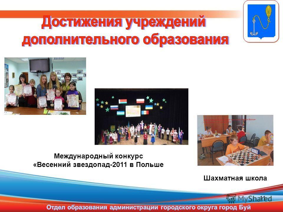 11 Международный конкурс «Весенний звездопад-2011 в Польше Шахматная школа