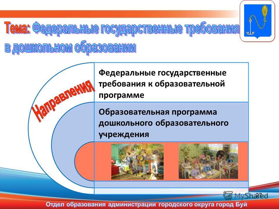 27 Федеральные государственные требования к образовательной программе Образовательная программа дошкольного образовательного учреждения