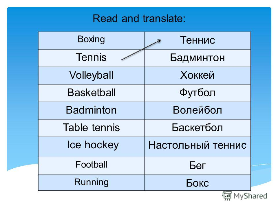 Read and translate: Boxing Теннис TennisБадминтон VolleyballХоккей BasketballФутбол BadmintonВолейбол Table tennisБаскетбол Ice hockeyНастольный теннис Football Бег Running Бокс