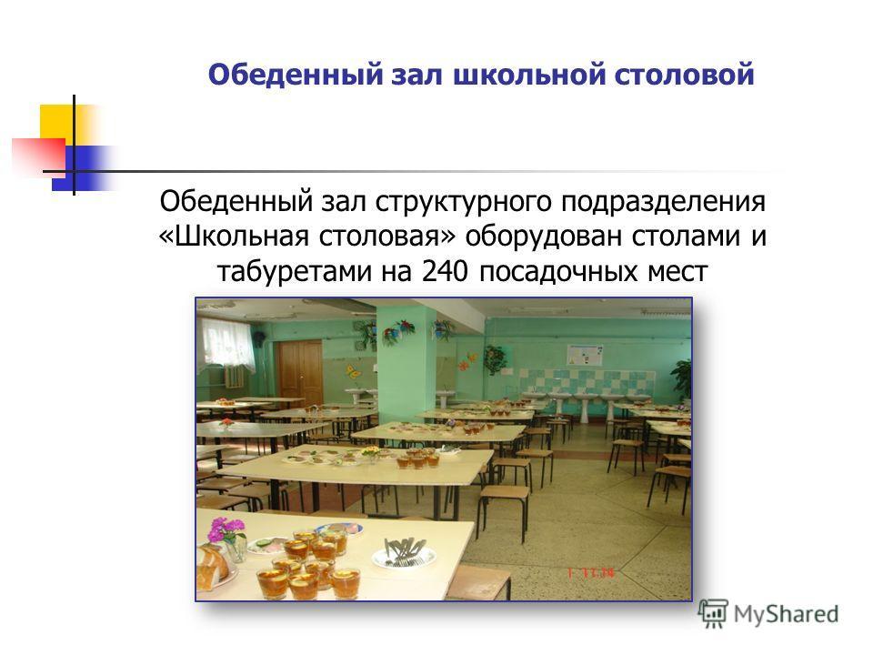 Обеденный зал школьной столовой Обеденный зал структурного подразделения «Школьная столовая» оборудован столами и табуретами на 240 посадочных мест
