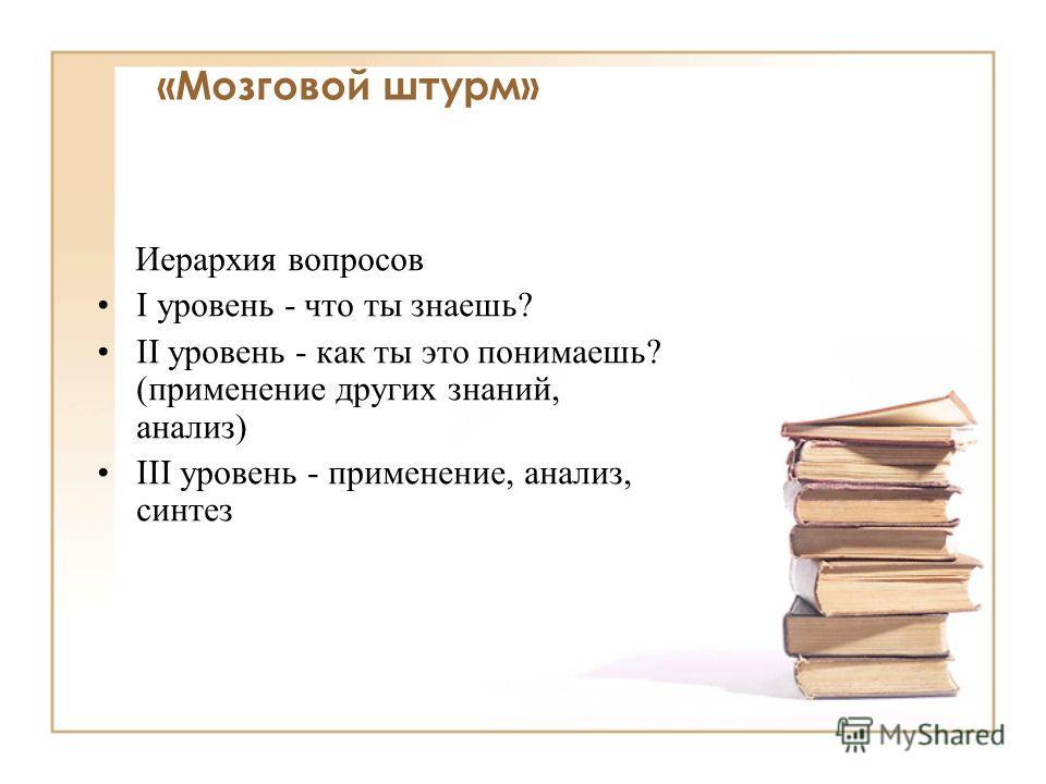 «Мозговой штурм» Иерархия вопросов I уровень - что ты знаешь? II уровень - как ты это понимаешь? (применение других знаний, анализ) III уровень - применение, анализ, синтез