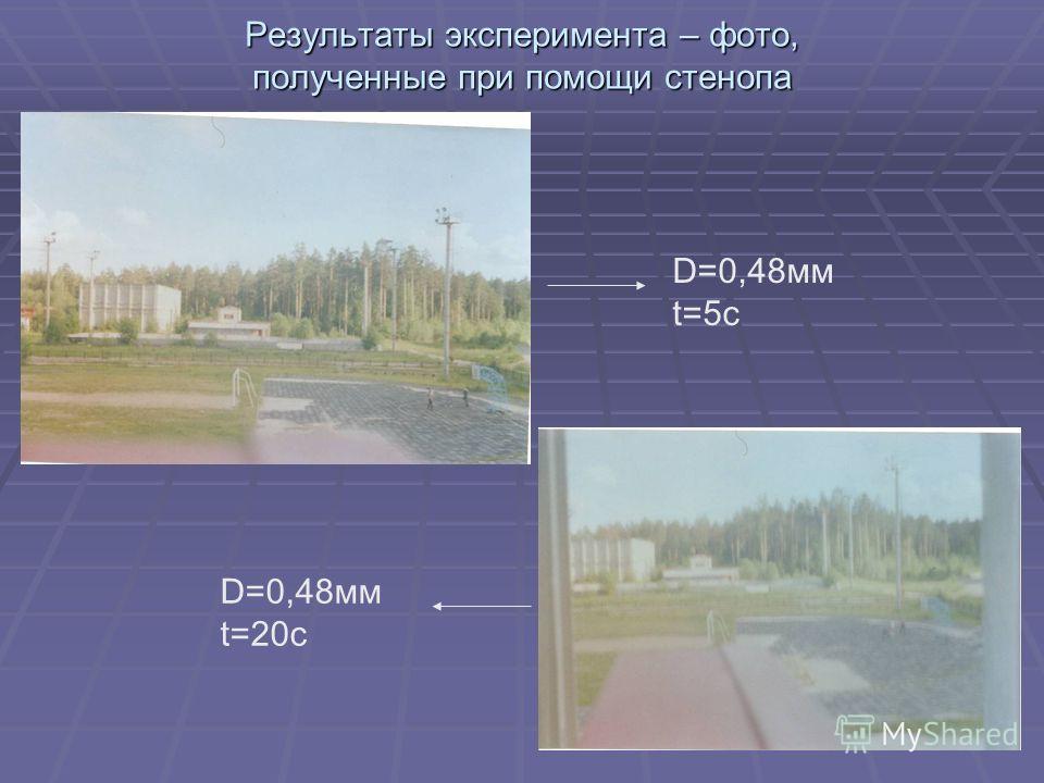 Результаты эксперимента – фото, полученные при помощи стенопа D=0,48мм t=5с D=0,48мм t=20с