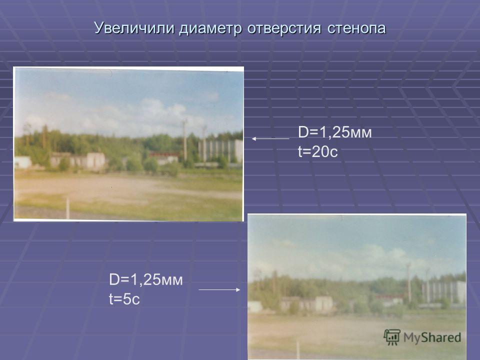 Увеличили диаметр отверстия стенопа D=1,25мм t=20с D=1,25мм t=5с