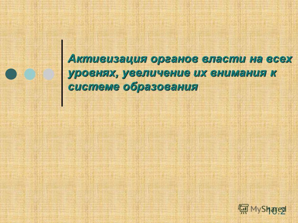 Активизация органов власти на всех уровнях, увеличение их внимания к системе образования 10.2