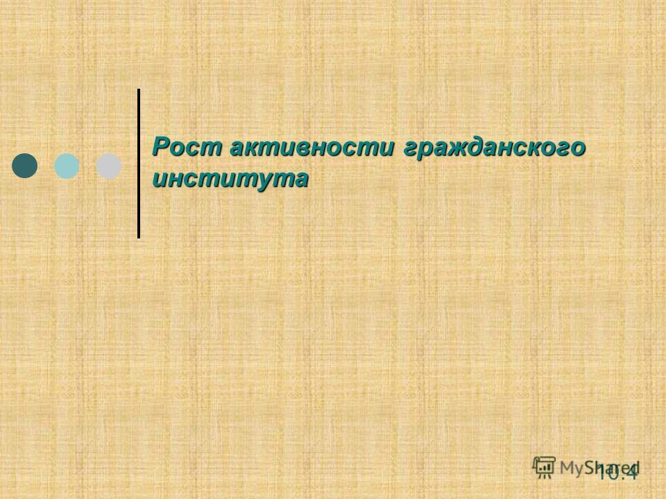Рост активности гражданского института 10.4