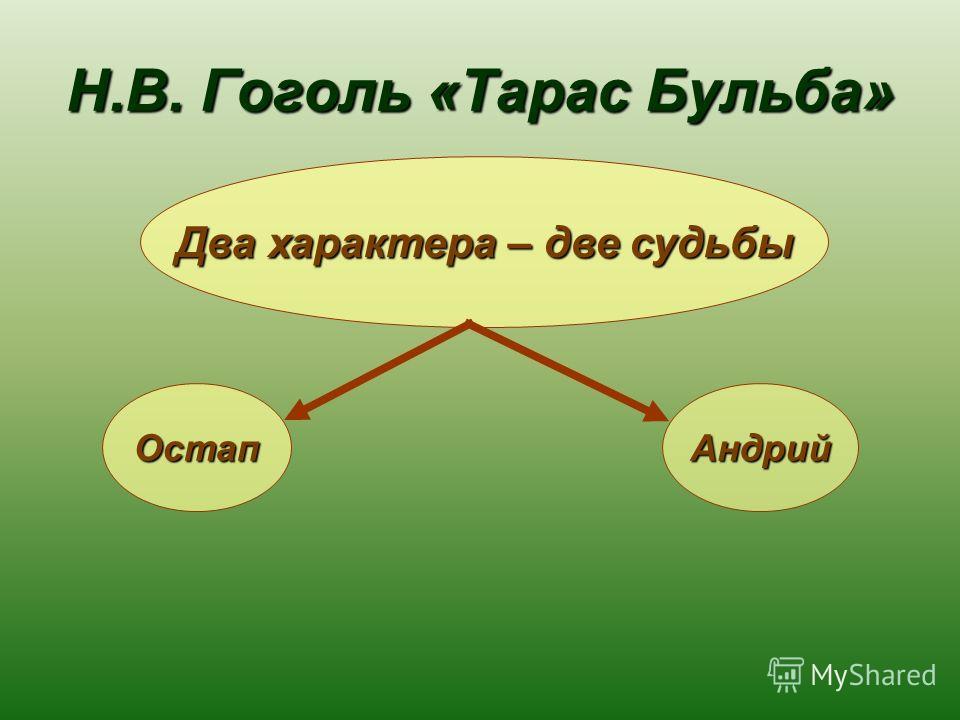 Н.В. Гоголь «Тарас Бульба» ОстапАндрий Два характера – две судьбы