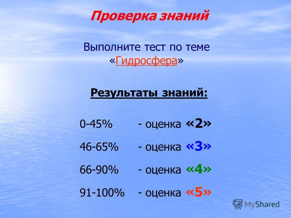 Проверка знаний Выполните тест по теме «Гидросфера»Гидросфера Результаты знаний: 0-45%- оценка «2» 46-65%- оценка «3» 66-90%- оценка «4» 91-100%- оценка «5»