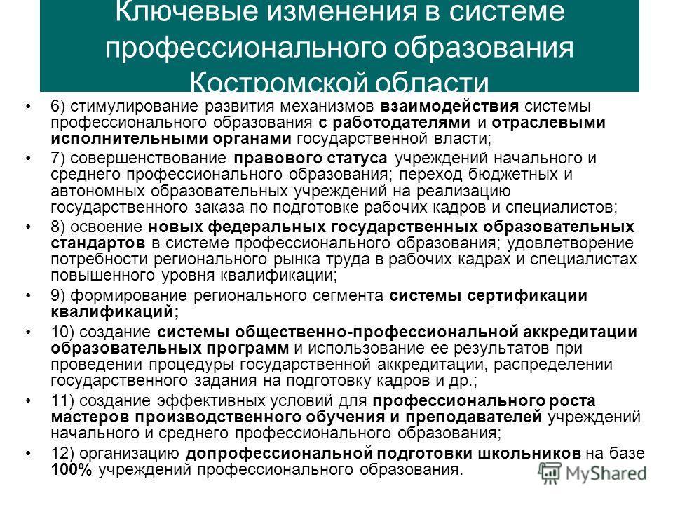 Ключевые изменения в системе профессионального образования Костромской области 6) стимулирование развития механизмов взаимодействия системы профессионального образования с работодателями и отраслевыми исполнительными органами государственной власти;