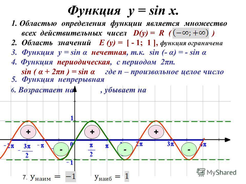 Функция у = sin x. 3. Функция у = sin α нечетная, т.к. sin (- α) = - sin α 1. Областью определения функции является множество всех действительных чисел D(y) = R ( ) 2. Область значений E (y) = [ - 1; 1 ], функция ограничена 4.Функция периодическая, с