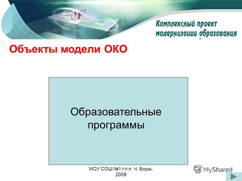 Внутришкольная модель оценки качества образования Объекты модели ОКО Образовательные программы МОУ СОШ 1 г.п.п. Ч. Боры, 2009