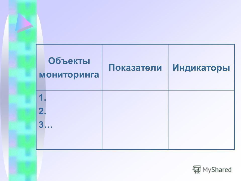 Объекты мониторинга ПоказателиИндикаторы 1. 2. 3…