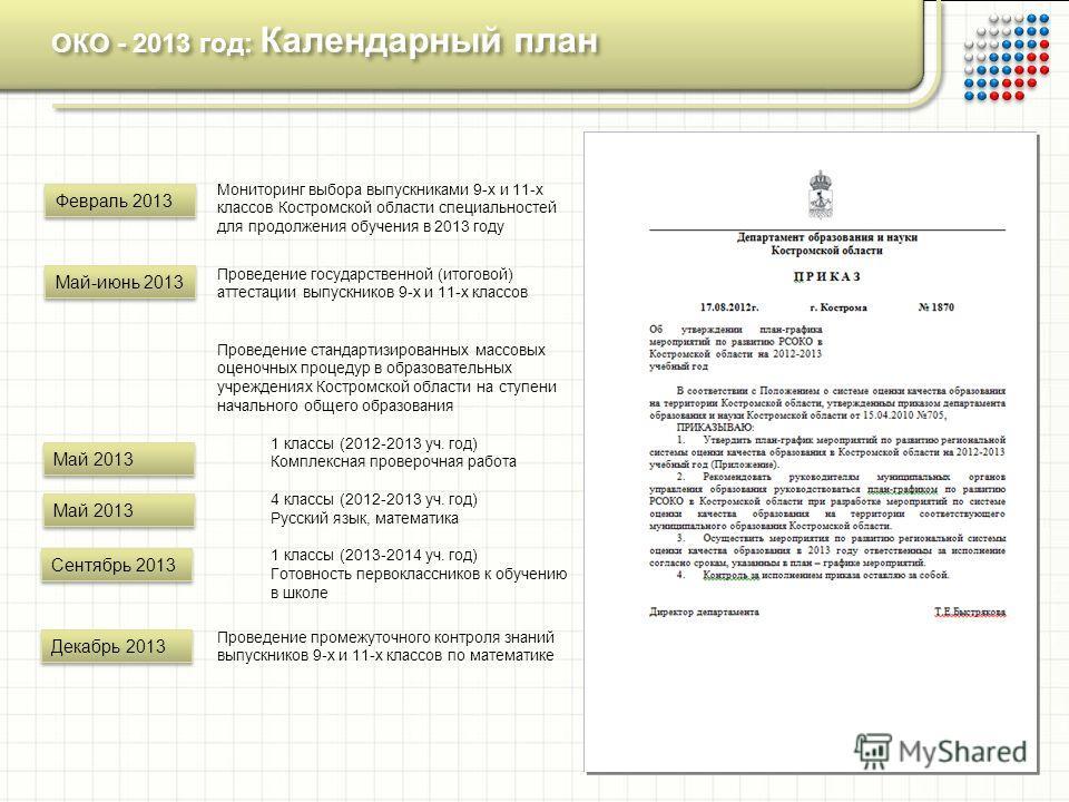 Мониторинг выбора выпускниками 9-х и 11-х классов Костромской области специальностей для продолжения обучения в 2013 году Проведение государственной (итоговой) аттестации выпускников 9-х и 11-х классов Проведение стандартизированных массовых оценочны