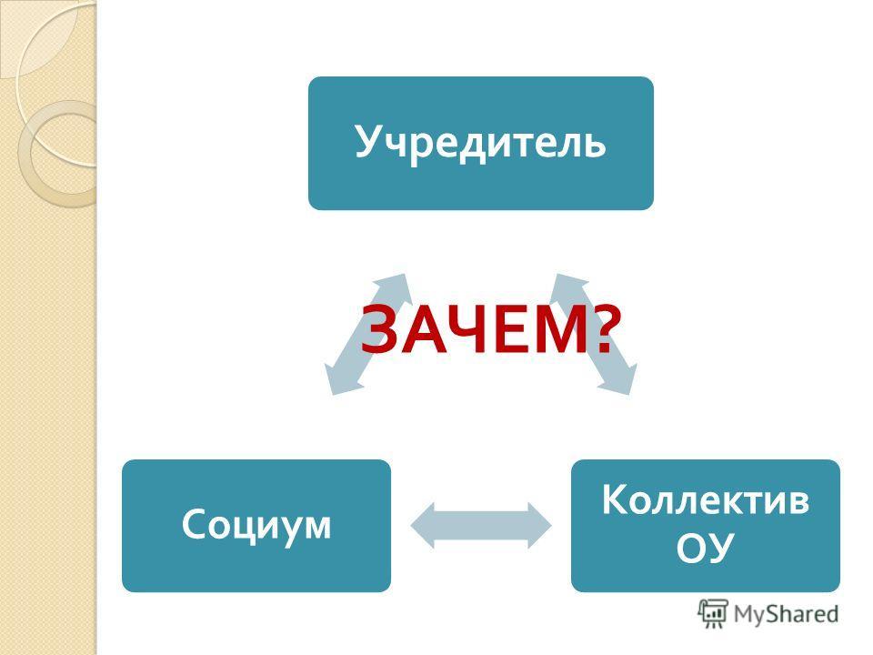 Учредитель Коллектив ОУ Социум ЗАЧЕМ ?