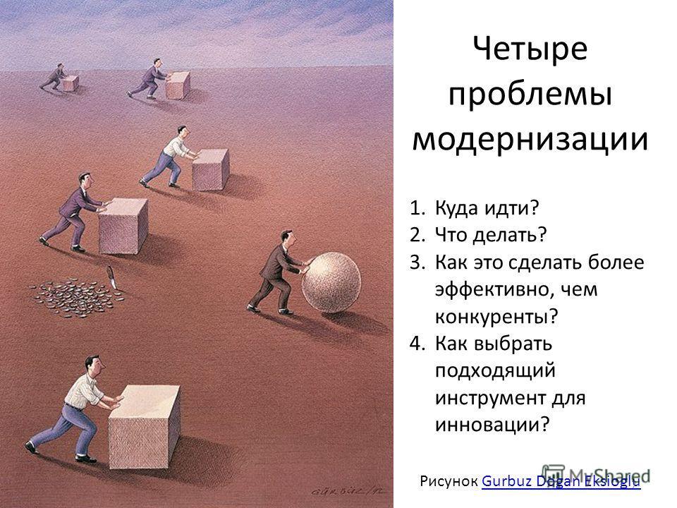Рисунок Gurbuz Dogan EksiogluGurbuz Dogan Eksioglu Четыре проблемы модернизации 7 1.Куда идти? 2.Что делать? 3.Как это сделать более эффективно, чем конкуренты? 4.Как выбрать подходящий инструмент для инновации?