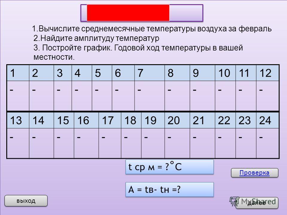 выход далее 1.Вычислите среднемесячные температуры воздуха за февраль 2.Найдите амплитуду температур 3. Постройте график. Годовой ход температуры в вашей местности. 123456789101112 ------------ Проверка t ср м = ? ˚С А = tв- tн =? 1314151617181920212