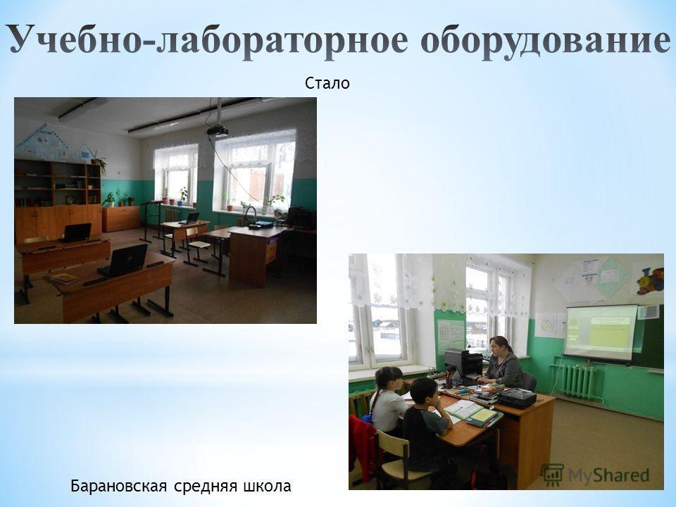 Стало Барановская средняя школа