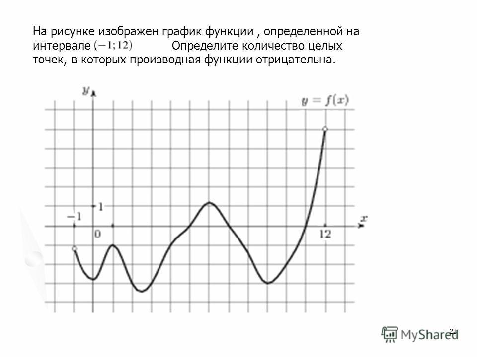 23 На рисунке изображен график функции, определенной на интервале. Определите количество целых точек, в которых производная функции отрицательна.
