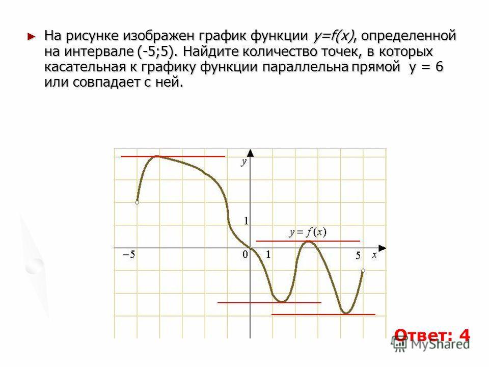 На рисунке изображен график функции y=f(x), определенной на интервале (-5;5). Найдите количество точек, в которых касательная к графику функции параллельна прямой y = 6 или совпадает с ней. На рисунке изображен график функции y=f(x), определенной на