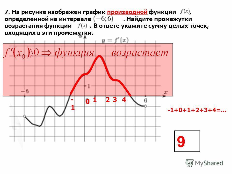 7. На рисунке изображен график производной функции, определенной на интервале. Найдите промежутки возрастания функции. В ответе укажите сумму целых точек, входящих в эти промежутки. -1 4 0 123 -1+0+1+2+3+4=… 9