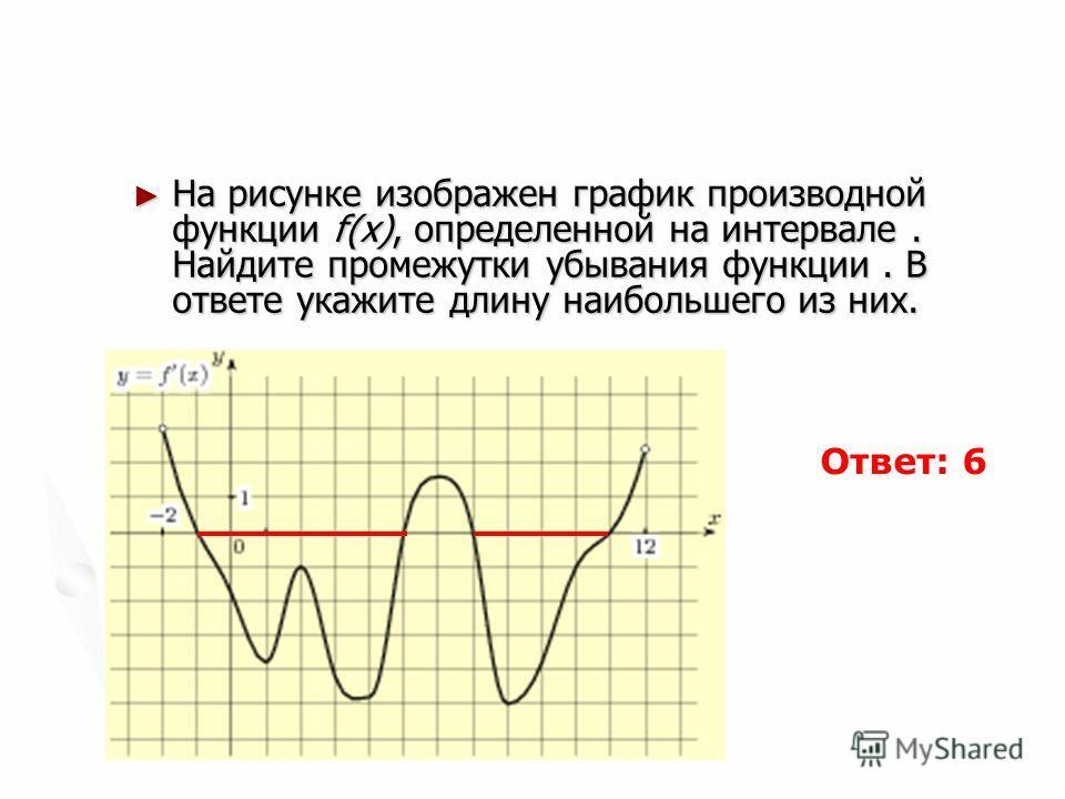 На рисунке изображен график производной функции f(x), определенной на интервале. Найдите промежутки убывания функции. В ответе укажите длину наибольшего из них. На рисунке изображен график производной функции f(x), определенной на интервале. Найдите