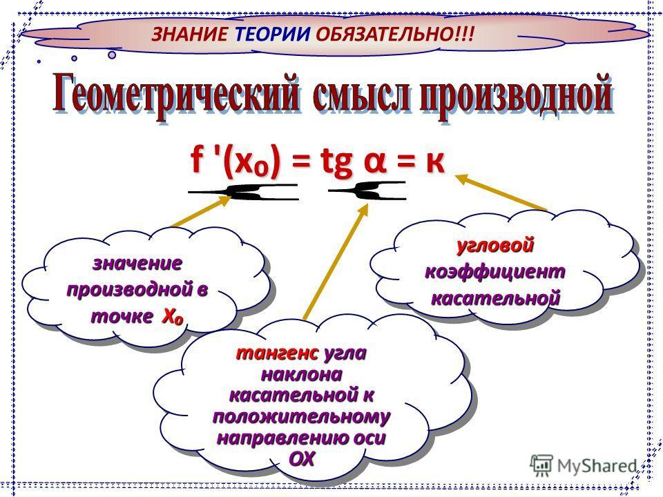 ЗНАНИЕ ТЕОРИИ ОБЯЗАТЕЛЬНО!!! f '(x) = tg α = к значение производной в точке Х значение производной в точке Х тангенс угла наклона касательной к положительному направлению оси ОХ тангенс угла наклона касательной к положительному направлению оси ОХ угл