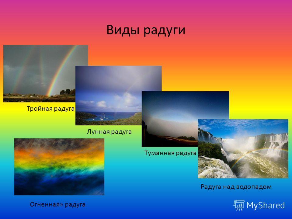 Виды радуги Тройная радуга Лунная радуга Туманная радуга Радуга над водопадом Огненная» радуга