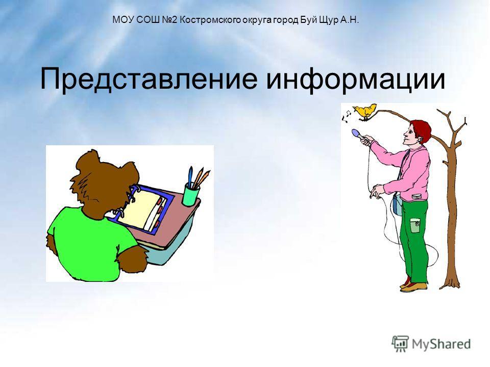 Представление информации МОУ СОШ 2 Костромского округа город Буй Щур А.Н.