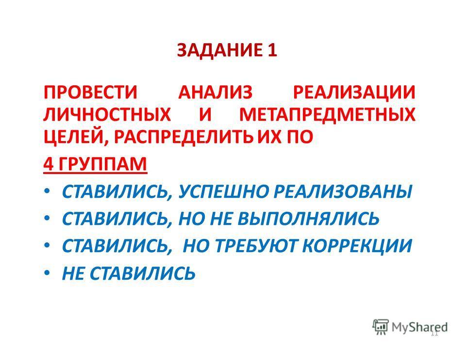 ЗАДАНИЕ 1 ПРОВЕСТИ АНАЛИЗ РЕАЛИЗАЦИИ ЛИЧНОСТНЫХ И МЕТАПРЕДМЕТНЫХ ЦЕЛЕЙ, РАСПРЕДЕЛИТЬ ИХ ПО 4 ГРУППАМ СТАВИЛИСЬ, УСПЕШНО РЕАЛИЗОВАНЫ СТАВИЛИСЬ, НО НЕ ВЫПОЛНЯЛИСЬ СТАВИЛИСЬ, НО ТРЕБУЮТ КОРРЕКЦИИ НЕ СТАВИЛИСЬ 11