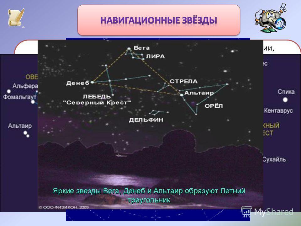 Навигационные звёзды – звезды, с помощью которых в авиации, мореплавании и космонавтике определяют местонахождение и курс корабля. Для ориентирования в Северном полушарии Земли используются 18 навигационных звёзд. В северном небесном полушарии это По