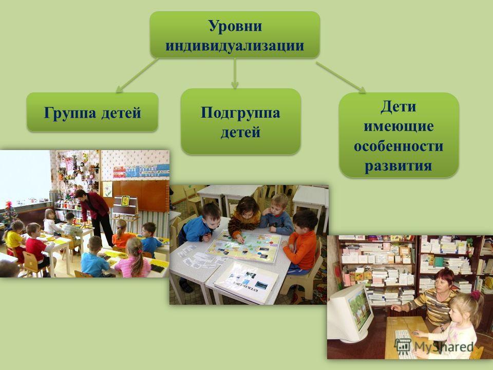 Уровни индивидуализации Подгруппа детей Группа детей Дети имеющие особенности развития