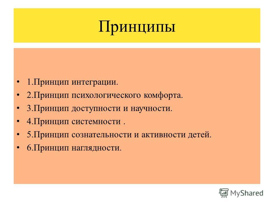 Принципы 1.Принцип интеграции. 2.Принцип психологического комфорта. 3.Принцип доступности и научности. 4.Принцип системности. 5.Принцип сознательности и активности детей. 6.Принцип наглядности.