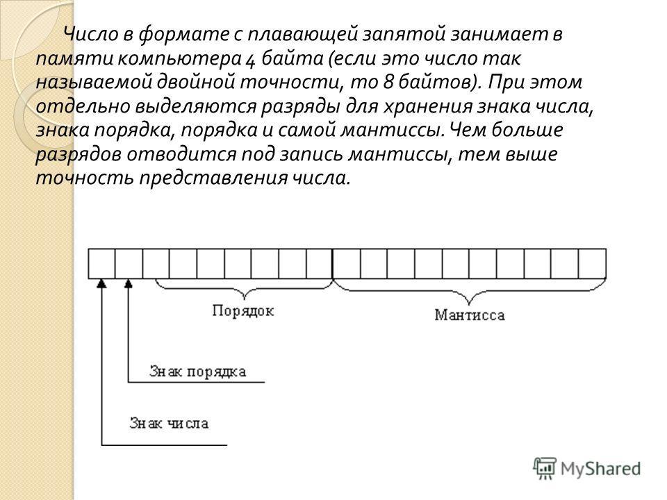 Число в формате с плавающей запятой занимает в памяти компьютера 4 байта ( если это число так называемой двойной точности, то 8 байтов ). При этом отдельно выделяются разряды для хранения знака числа, знака порядка, порядка и самой мантиссы. Чем боль