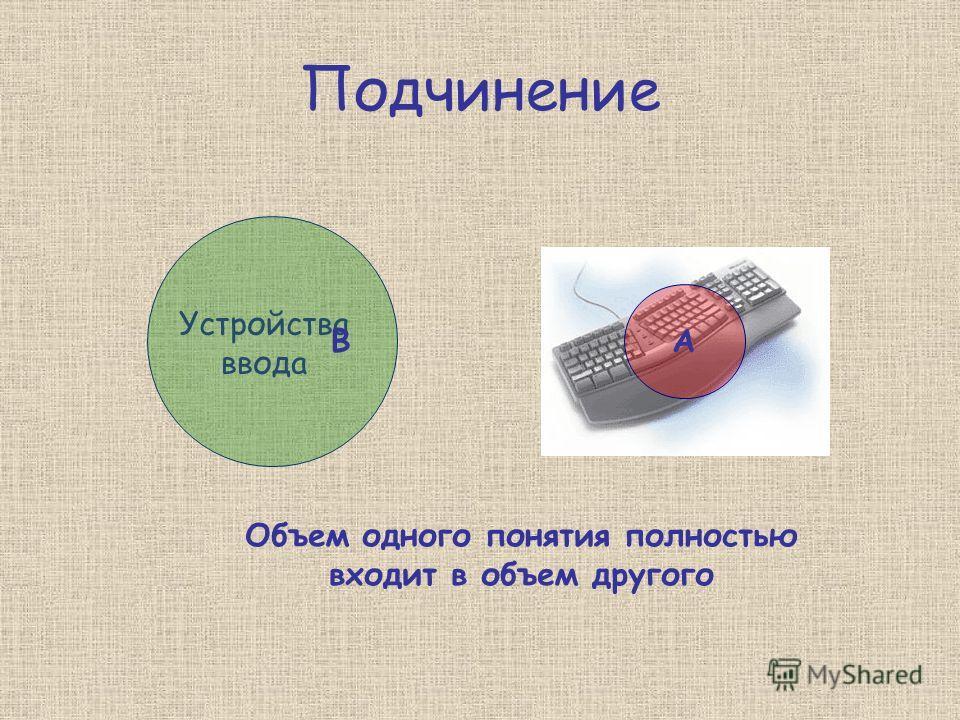 Подчинение Устройства ввода А В Объем одного понятия полностью входит в объем другого