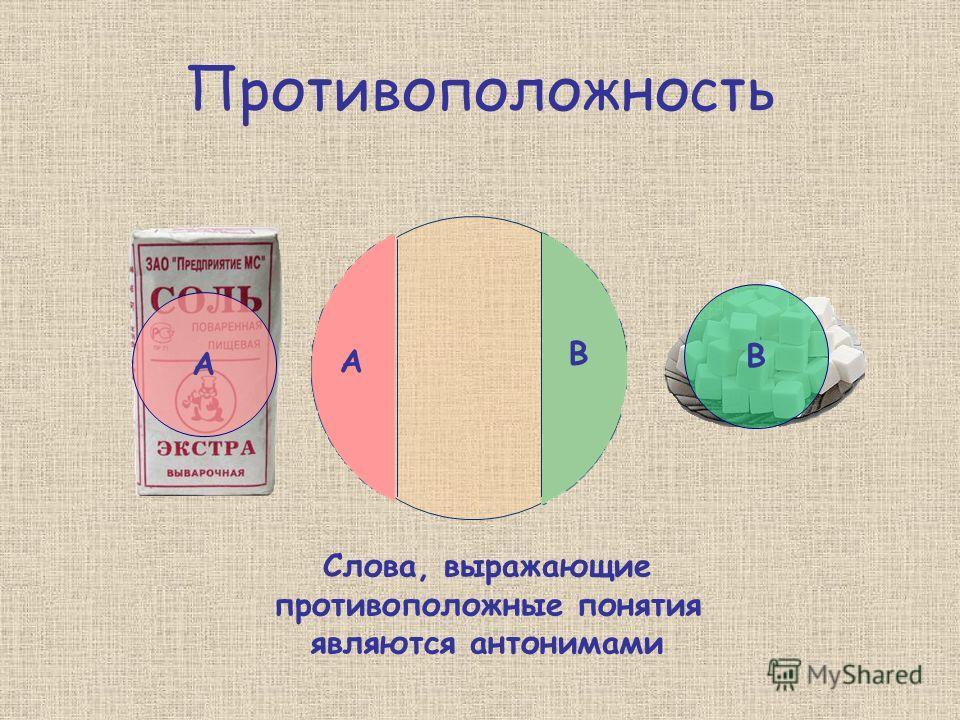 Противоположность А В А В Слова, выражающие противоположные понятия являются антонимами