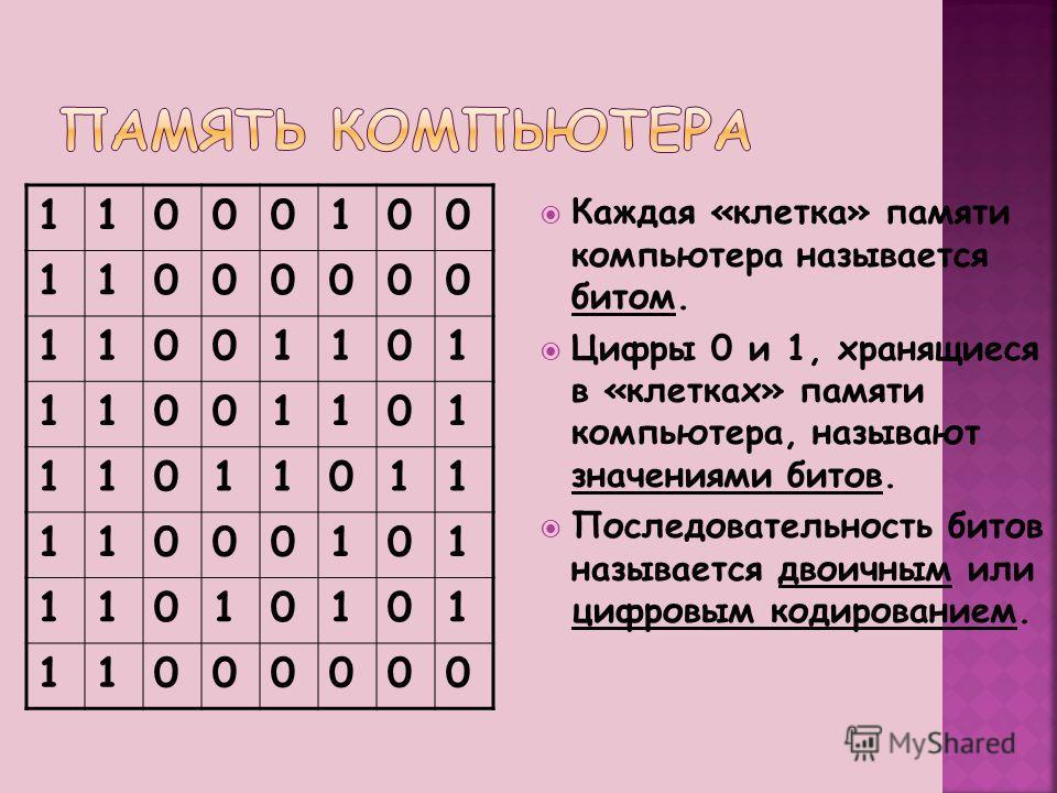 11000100 11000000 11001101 11001101 11011011 11000101 11010101 11000000 Каждая «клетка» памяти компьютера называется битом. Цифры 0 и 1, хранящиеся в «клетках» памяти компьютера, называют значениями битов. Последовательность битов называется двоичным